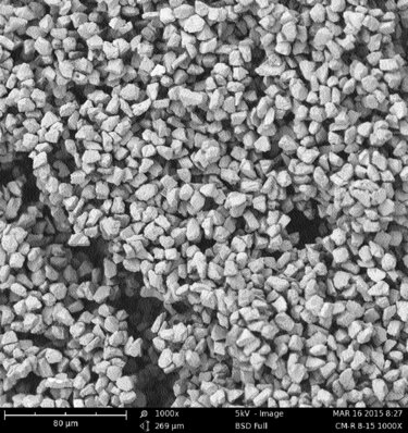 Micronpowder synthetic CM-R